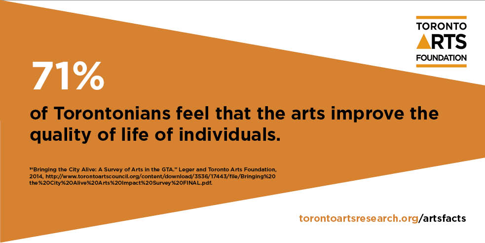 Learn more about Toronto Arts Facts: http://torontoartsresearch.org/artsfacts/